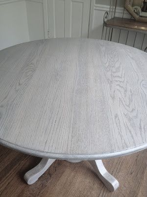 Tutorial For Creating A Gray White Wash By Mixing Stain And White
