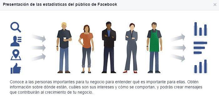 6 herramientas Facebook para pequeños negocios