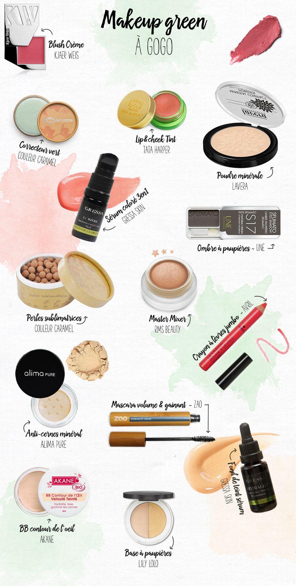 Makeup Green à Gogo (Et pourquoi pas Coline) Maquillaje