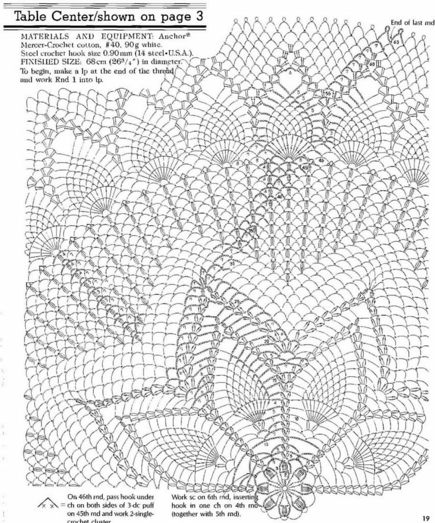 Crochet free crochet patterns something for all levels knit reading crochet pattern written or chart which one will you use pretty crochet chart for doilies as example bankloansurffo Images