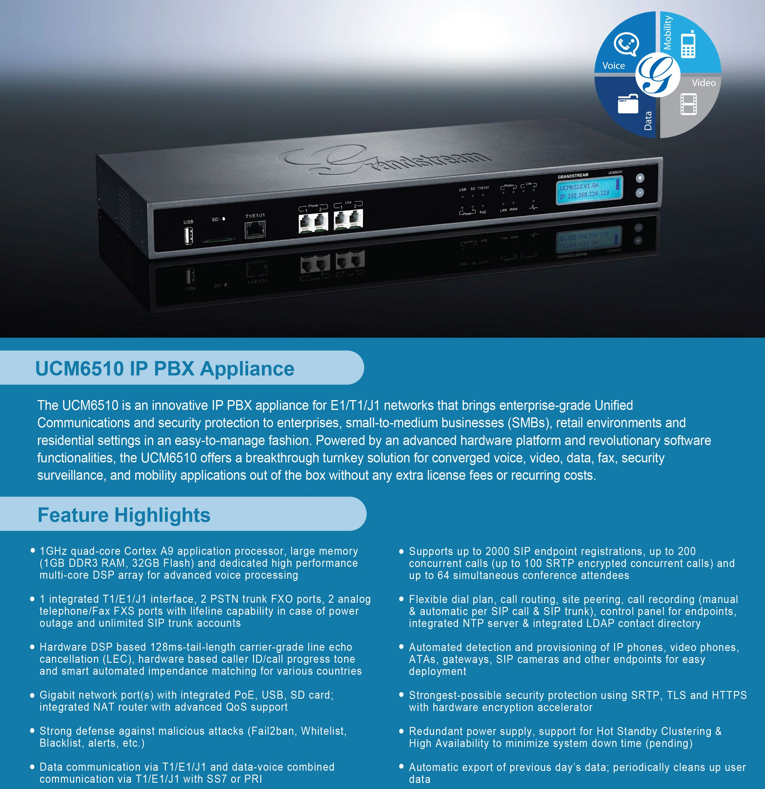 UCM 6510 Features | UCM 6510 | Unified communications, Business