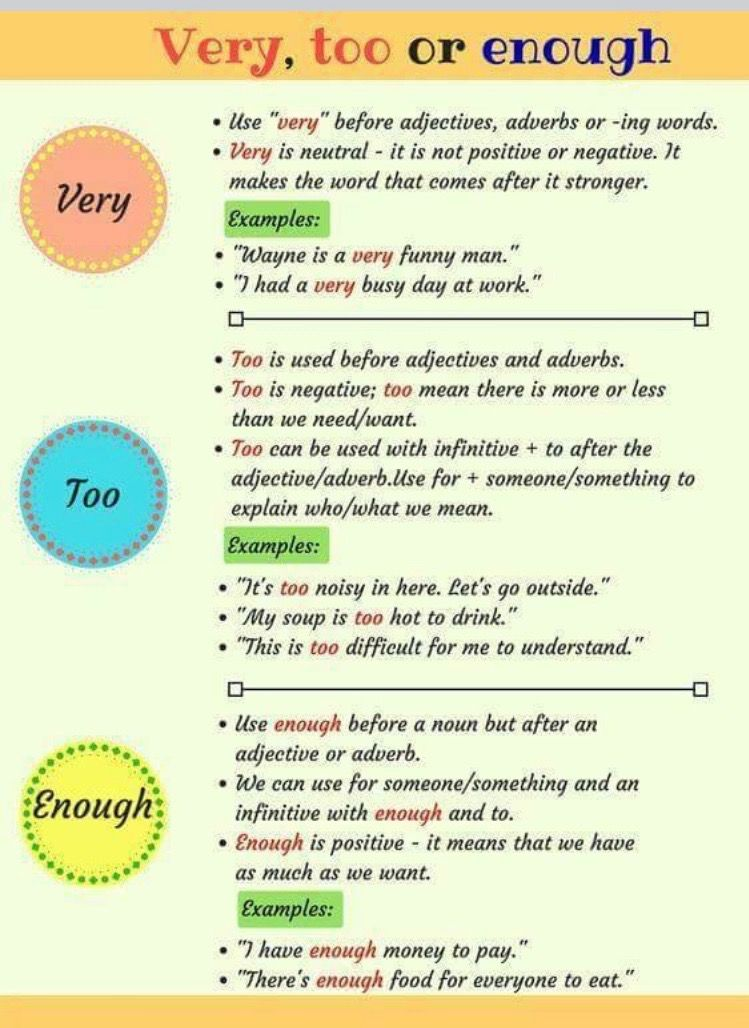 English Language © 'Very', 'Too', and 'Enough' Frases