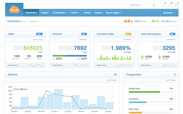 Admin Template Bootstrap Responsive Website Cloud Bootstrap3 Theme A New Lightweight Based On