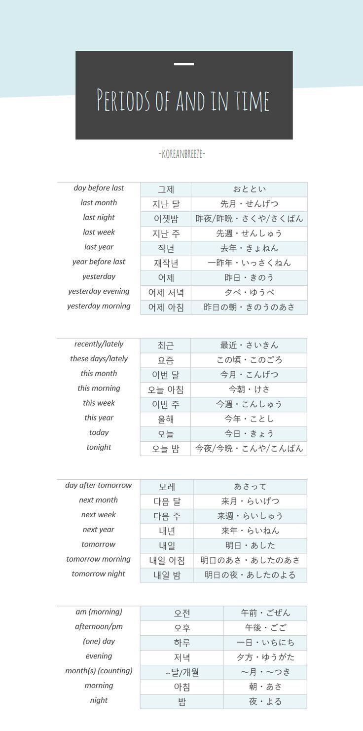 language o'clock — koreanbreeze PDF Version... korean