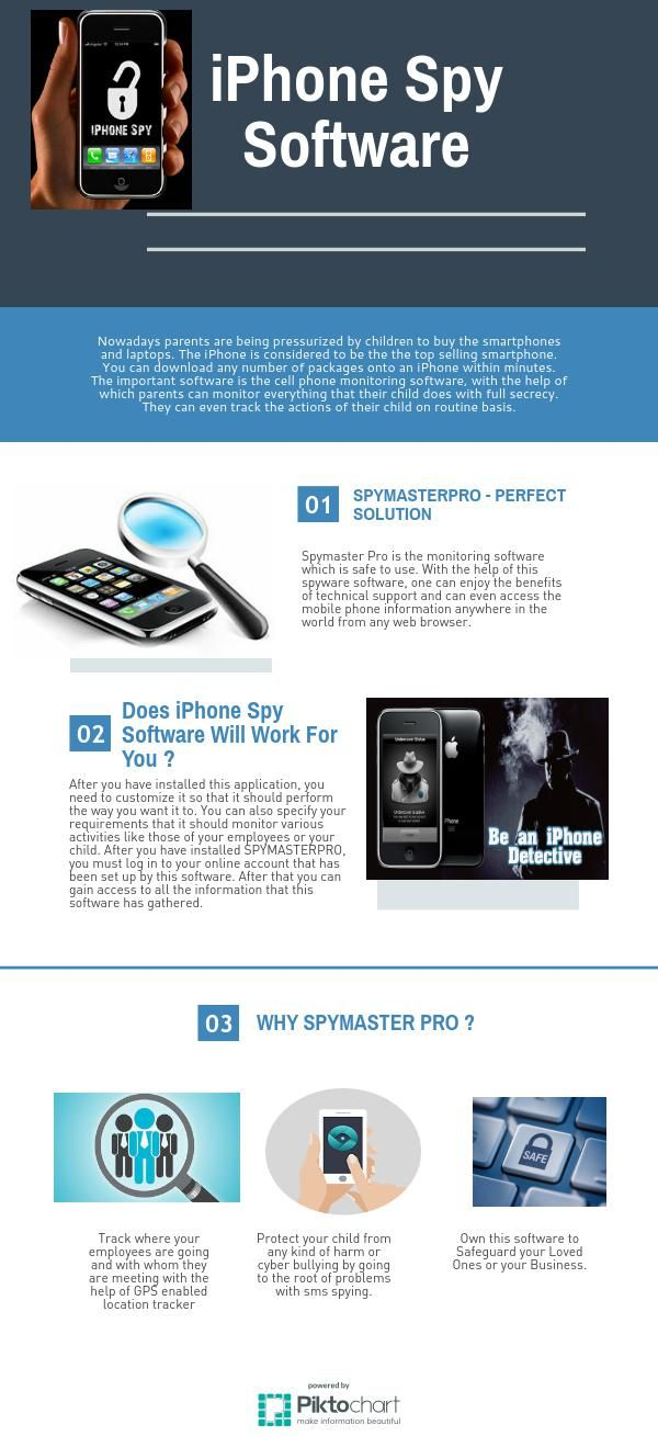Pin by Spymaster Pro on iPhone Spy Software Iphone, Spy