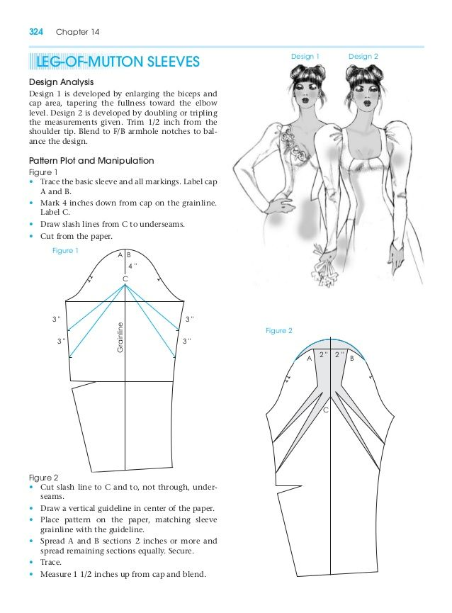 Leg Of Mutton Sleeves Pattern Making For Fashion Design Learn To