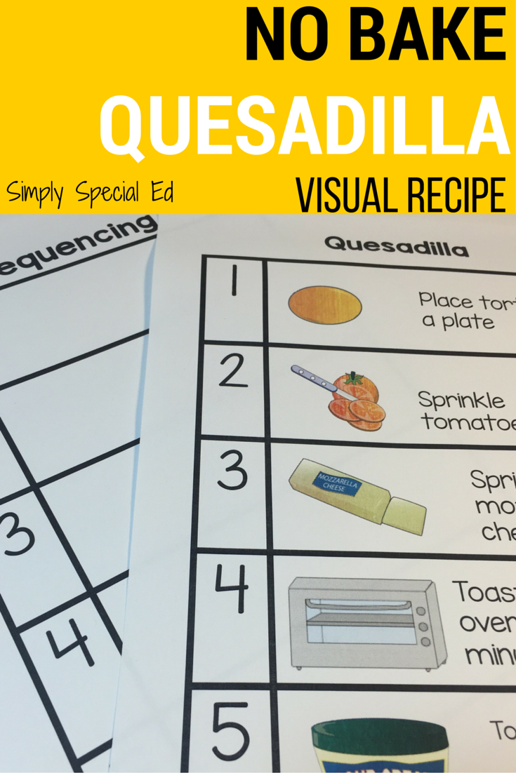 Simply Special Visual Recipes MAY