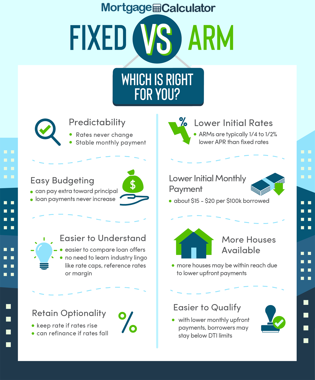 Fixed Vs Arm Mortgage Loans In 2020 Real Estate Education Fixed Rate Mortgage First Home Buyer