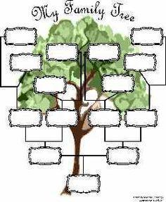 free family tree charts family history pinterest family tree