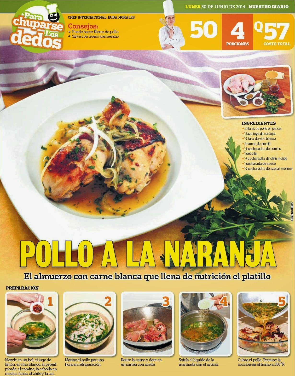 Cocinas y recetas pollo a la naranja guatemalan food recipes cocinas y recetas pollo a la naranja forumfinder Images