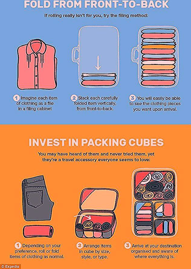 Photo of Infographic reveals the ultimate packing hacks