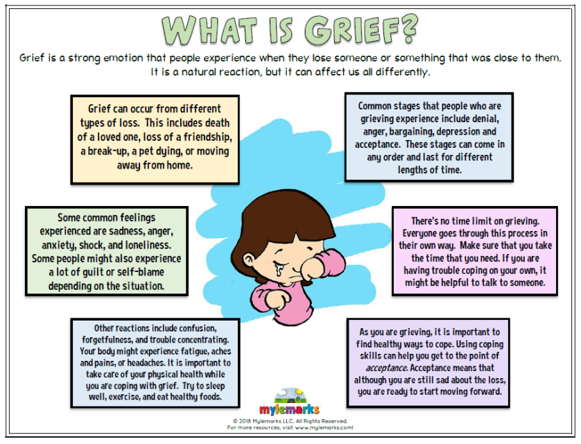 What Is Grief Grief Activities Grief Counseling Grief Counseling Activities