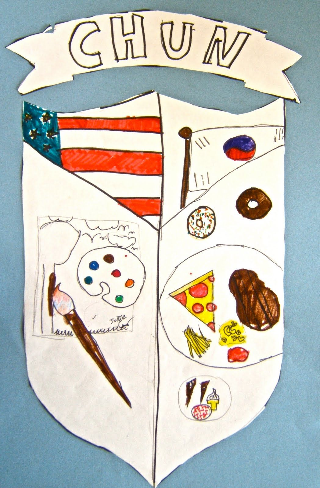 Family Coat Of Arms Examples For Kids