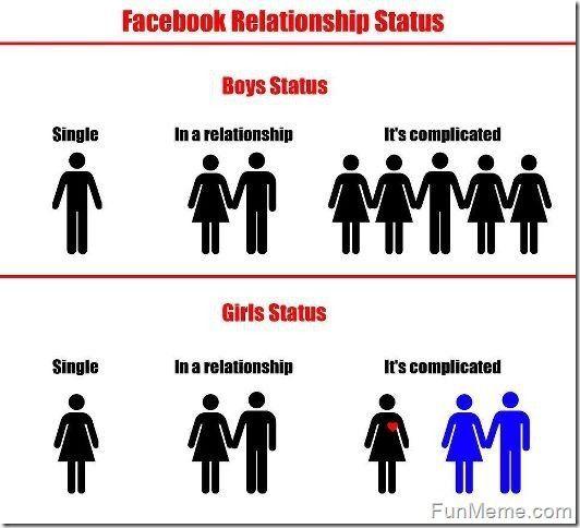 flirting signs on facebook meme images girls basketball