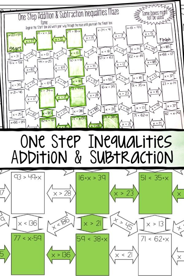 One Step Inequalities (Addition and Subtraction) Maze