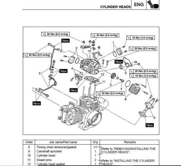 2002 2013 Yamaha Bt1100 Bulldog Workshop Repair Service Manual Pdf Download Repair And Maintenance Bulldog