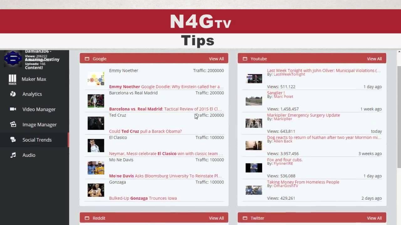 Social Trends! N4Gtv Tips Social trends, Emmy noether