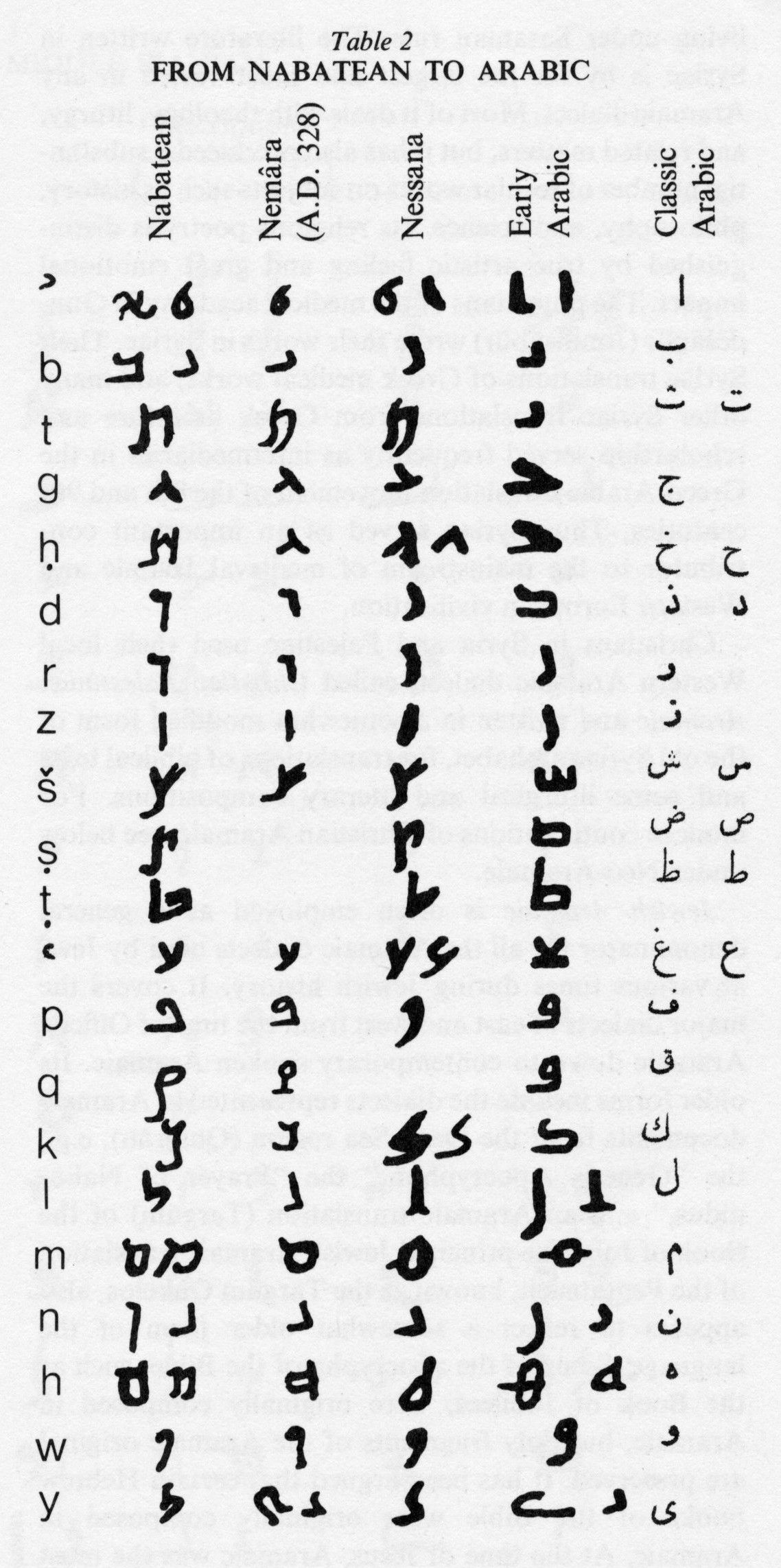 Etymology of Arabic كابوس (nightmare) | WordReference Forums