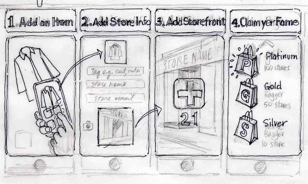 Interactive Storyboards interactive storyboard template