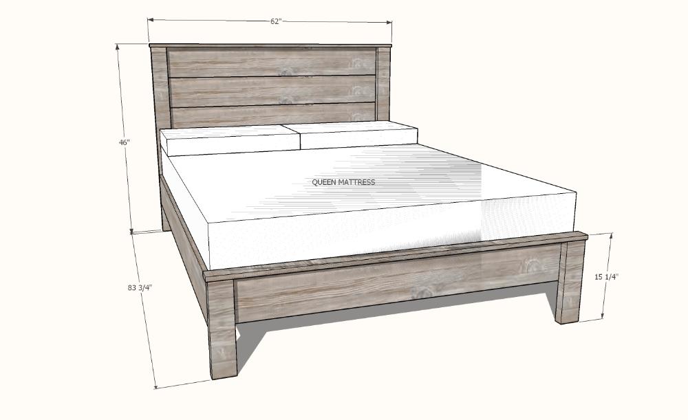Simple Panel Bed All Mattress Sizes No Pocket Holes Panel Bed Frames Bed Frame Plans White Bed Frame