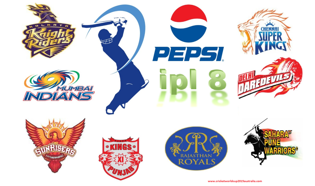 ipl 8 live streaming for free (With images) Ipl, Cricket