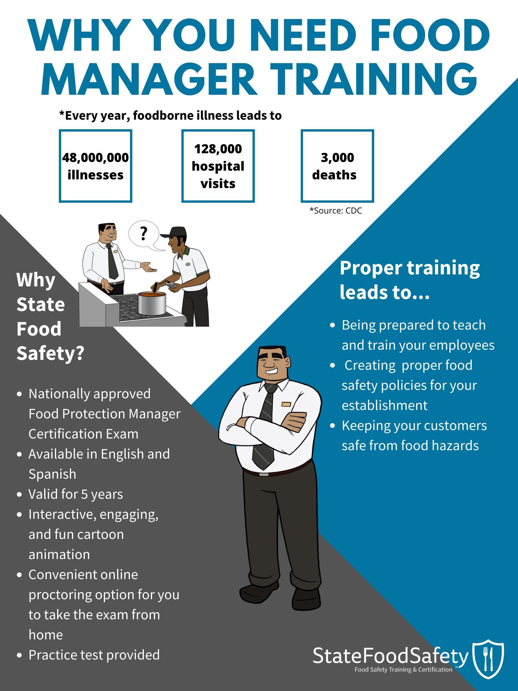 Do you own or operate a food establishment? Here's why you