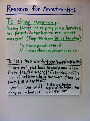 Teaching Writing Through Guided Reading - Good reminder