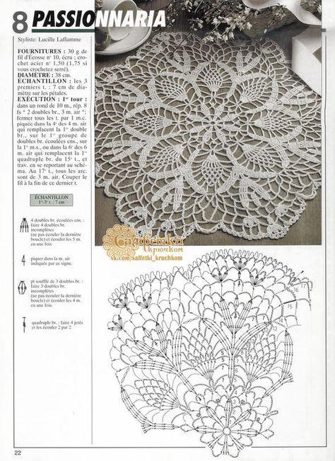 Салфетки | Obraz | Pinterest | Carpeta, Tejido y Carpetas crochet