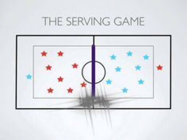 Physical Education Games The Serving Game Volleyball Physics Physics In 2020 Physical Education Games Physical Education Activities Elementary Physical Education