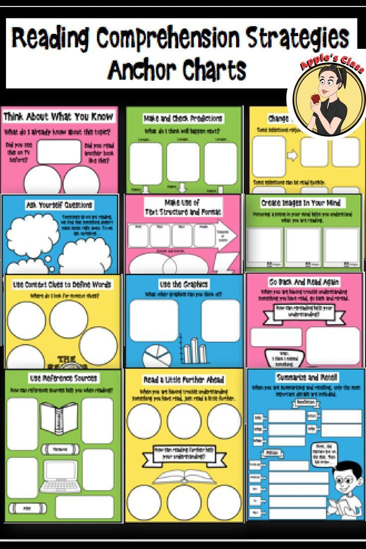 Reading Comprehension Anchor Charts | TPT Fun Literacy Resources ...