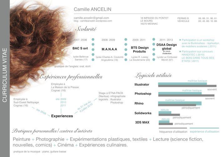 1cvfrancaiscamilleancelin Grafic Design Cv Design Design