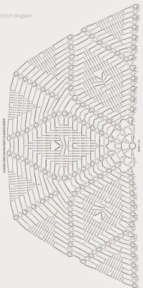 Old Fashioned Stieg Häkelmuster Composition - Decke Stricken Muster ...