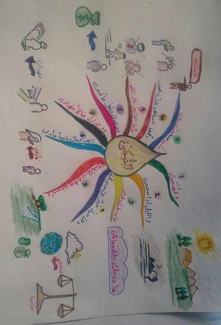 93 2b 25d8 25a7 25d9 2584 25d8 25b6 25d8 25ad 25d9 2589 Islamic Books For Kids Islamic Kids Activities Muslim Kids Activities
