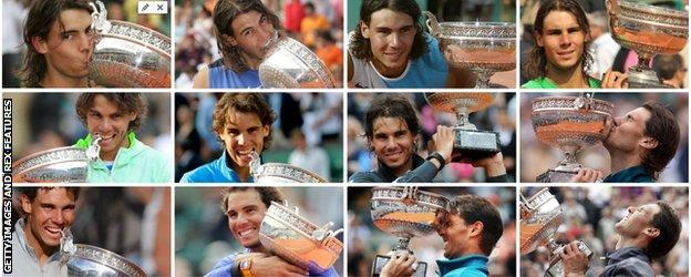 Rafael Nadal beats Dominic Thiem to win 12th French Open