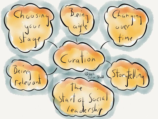 """""""Curation is partly the sciences of organisation and conservation and partly the art of interpretation and storytelling."""" Julian Stodd https://julianstodd.wordpress.com/2013/12/05/a-note-on-curation-in-social-leadership/"""