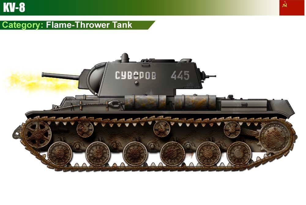 Kv 8 Heavy Flamethrower Tank Tank Tanks Military Ussr Tanks
