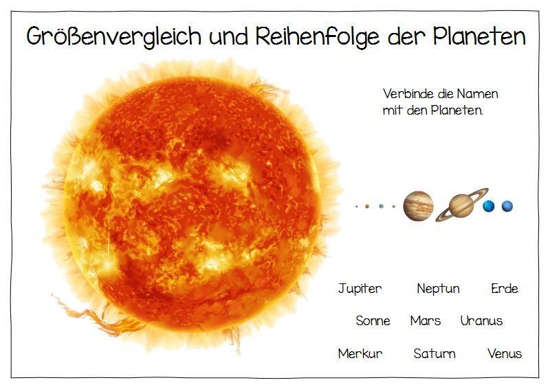 Eulenpost - Weltall und Sonnensystem | Sonnensystem | Pinterest ...