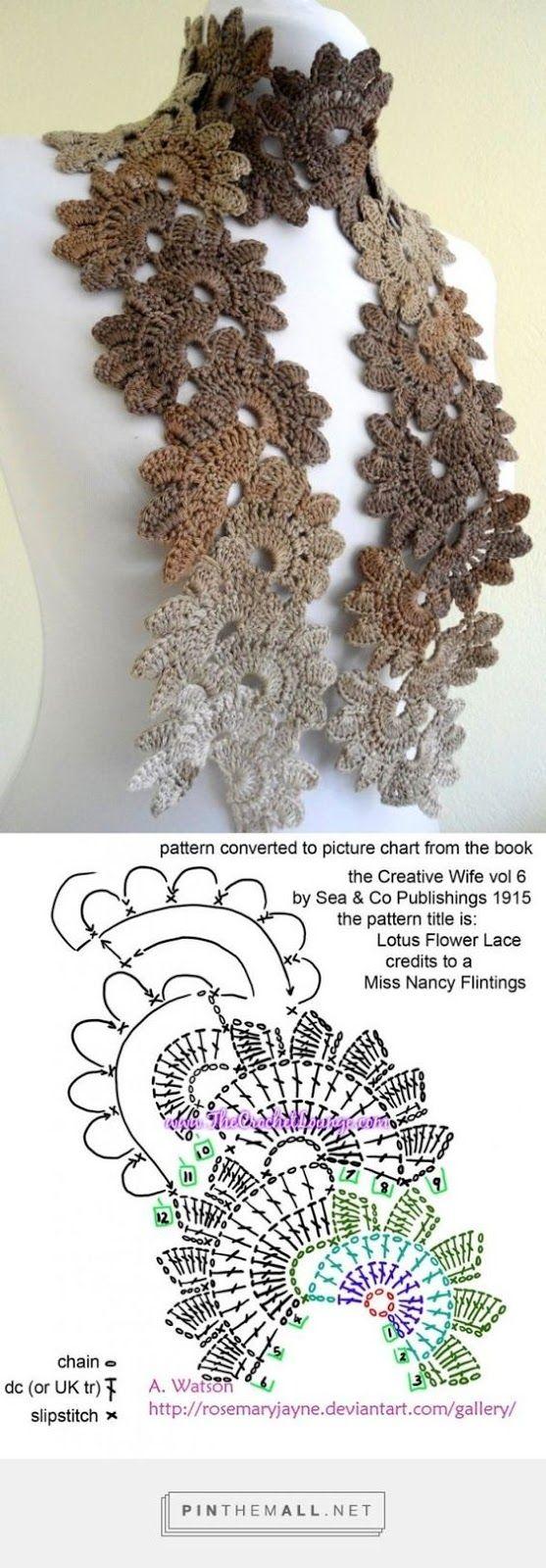 Pin de Rosa Emilia en Patrones de ganchillo | Pinterest | Ganchillo ...