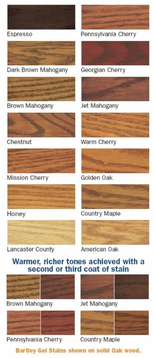 Bartley Gel Stain Finishes Gel Stain Staining Wood Gel Stain Furniture