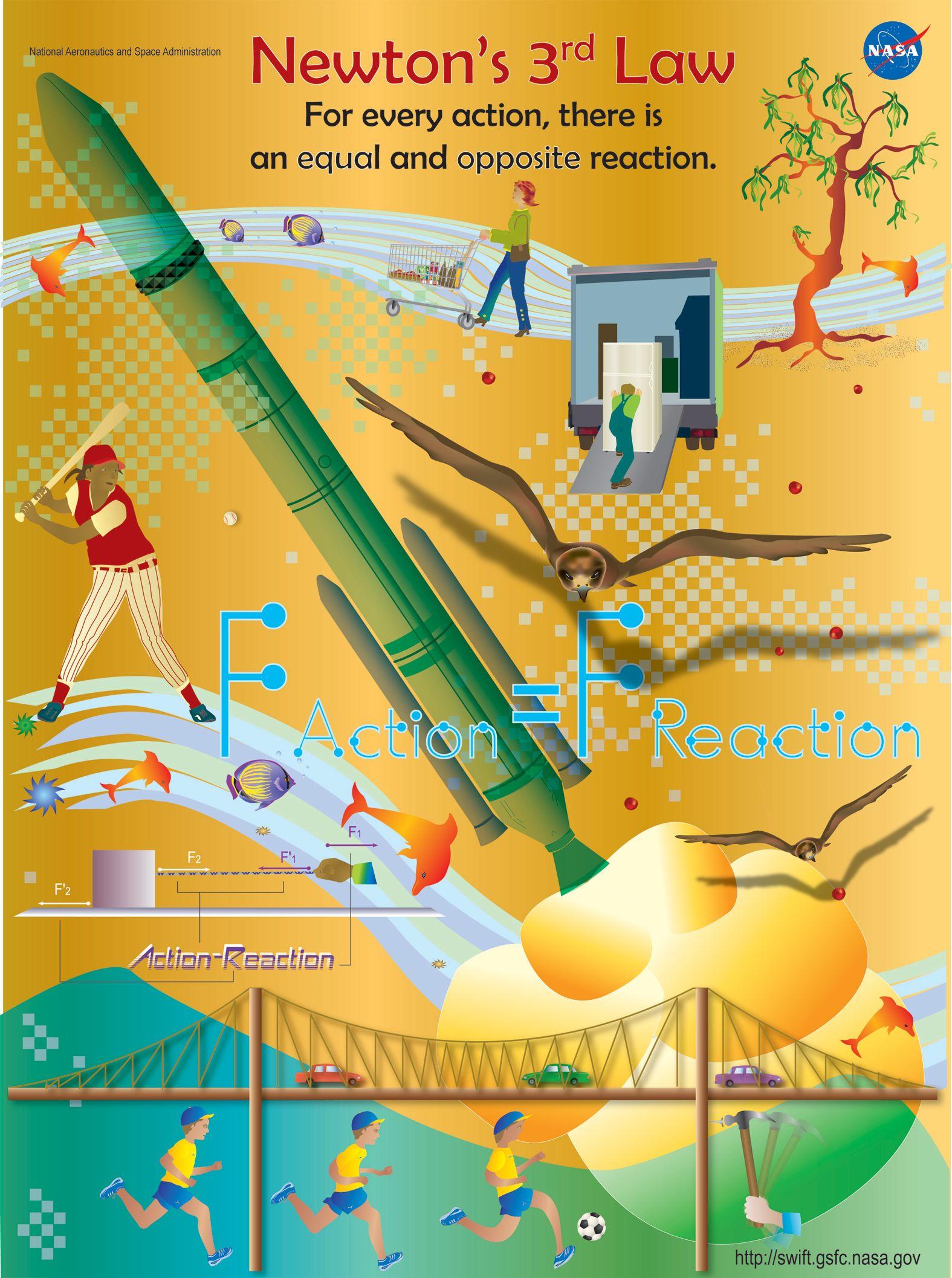 Swiftnoma Education Newton Newton 3 Newpost3