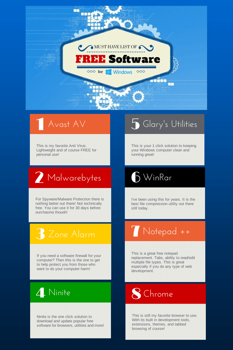 My Must Have Free Software for a New Windows Install