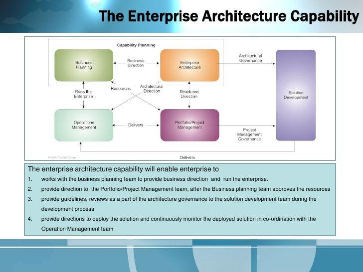 Setting the Scope for Enterprise IT Architecture, Setting the Scope - new blueprint architecture enterprise