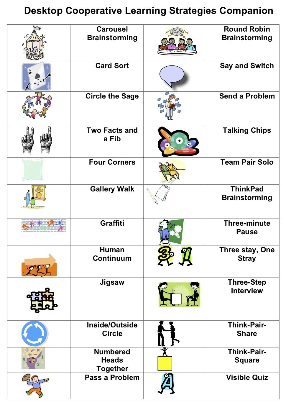 Collaborative Activities For The Classroom ~ Kagan s cooperative learning structures teaching