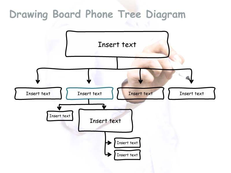 Drawing Board Phone Tree Diagram  Fully Editable In Mac Keynote