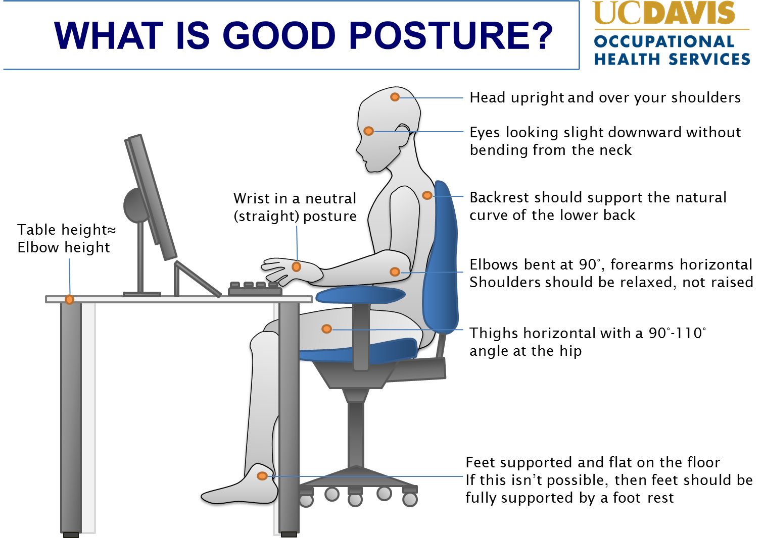 ergonomic workstation What does your optimum ergonomic workstation look like ergonomic product company ergotron offers an installation tool to figure out just that just click your height.
