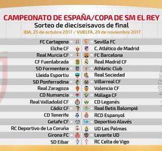 Blog Esportivo do Suíço:  Sorteio é favorável para Real Madrid e Barcelona na Copa do Rei