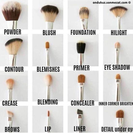 Pinceau maquillage : quel pinceau pour quel maquillage