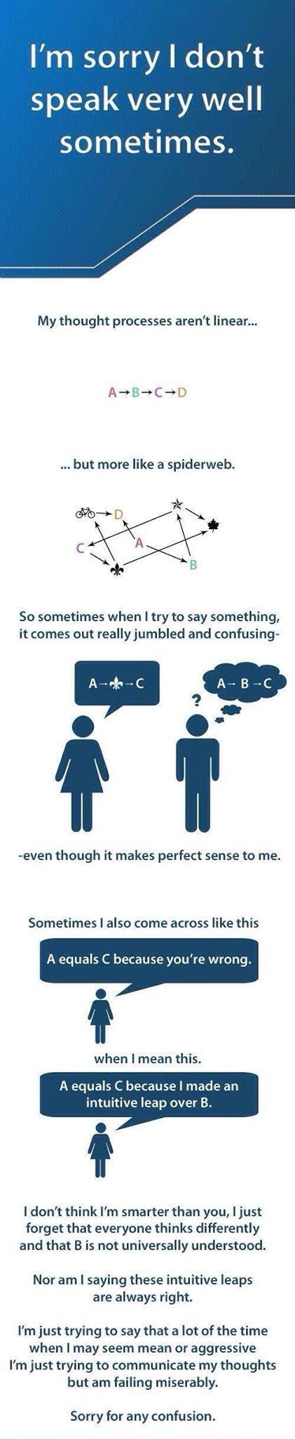 Understanding Human