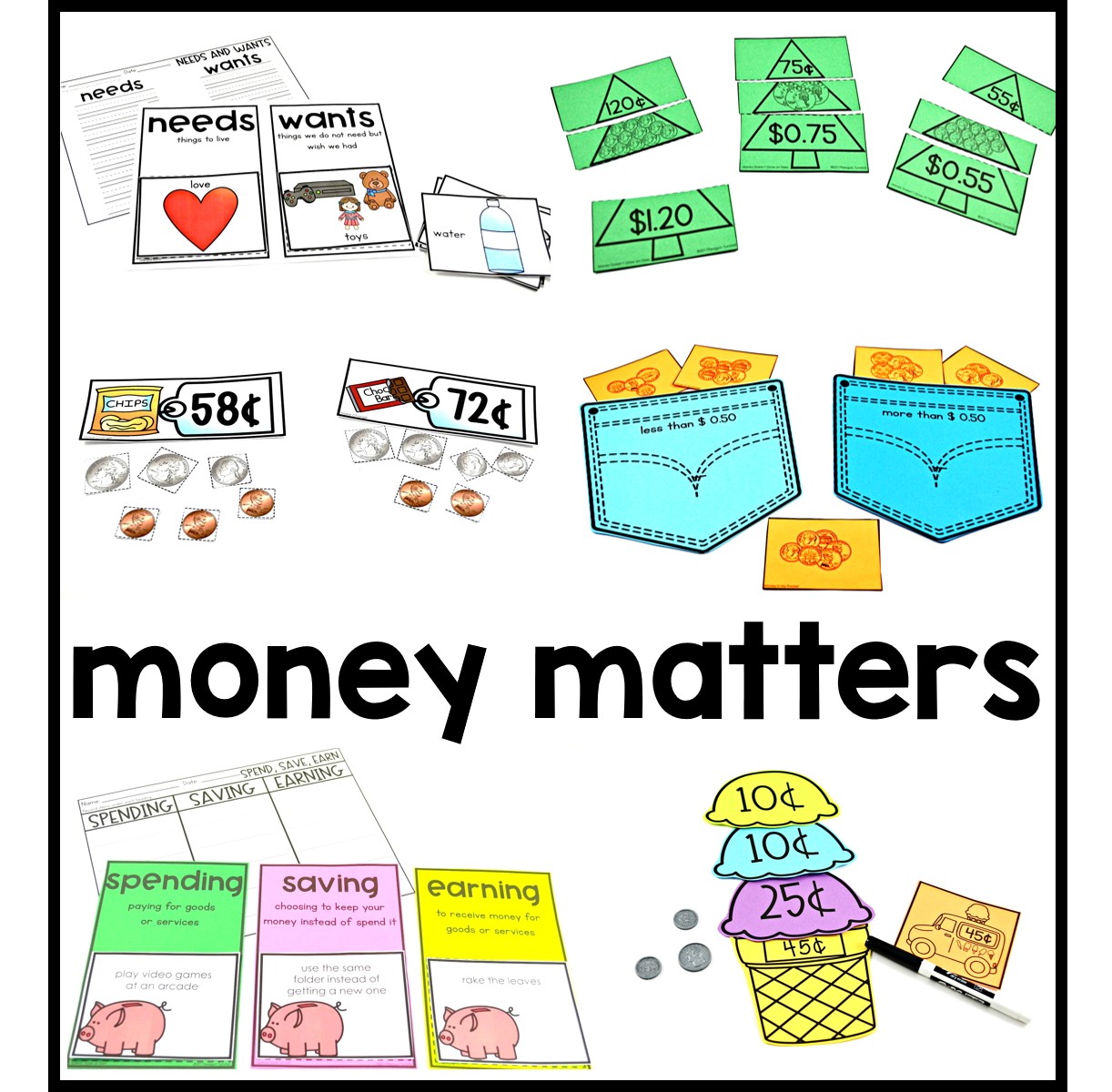 Math Stations By Standard With Images