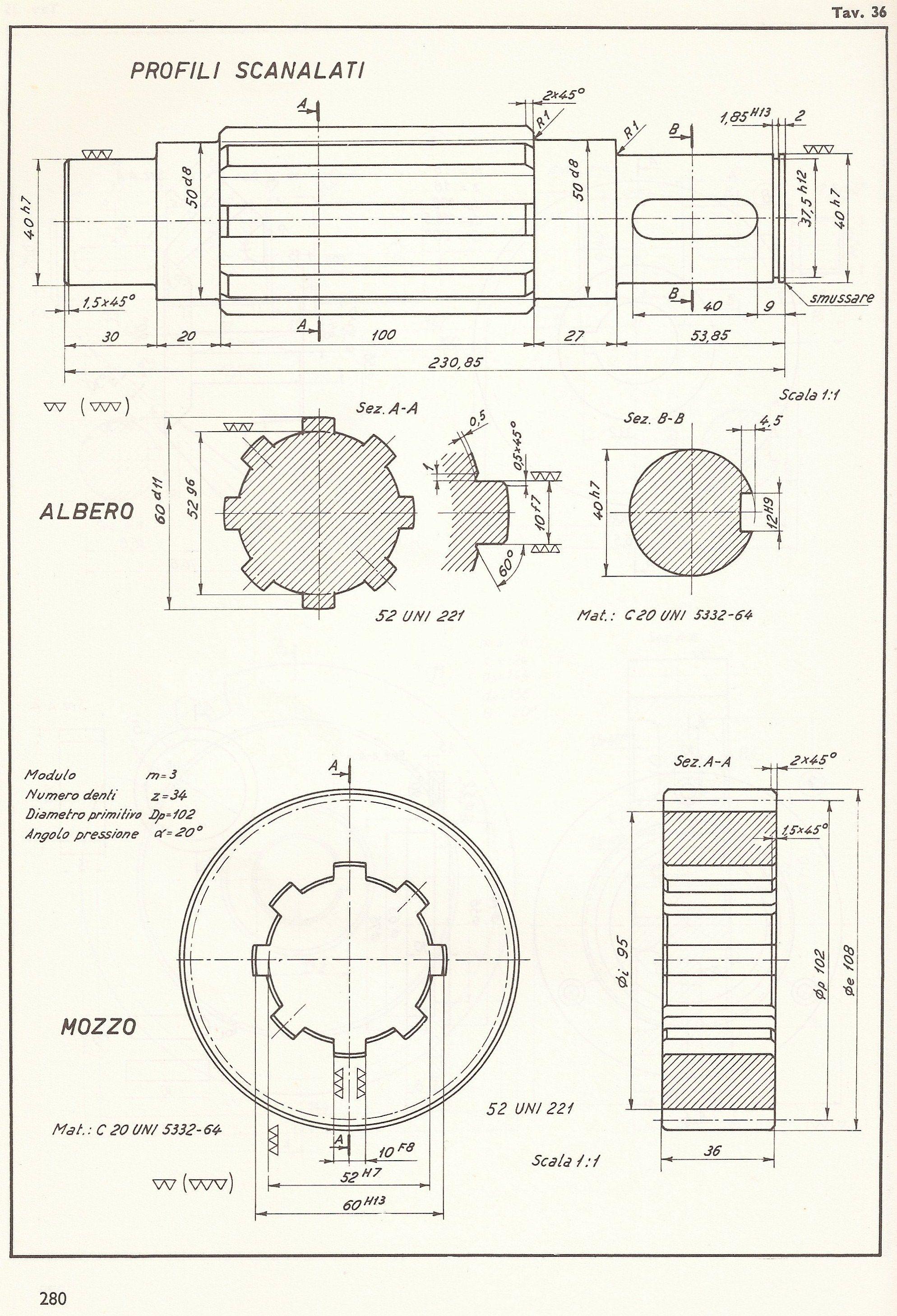 Pin By Daniel Kotze On Mechanical Engineering In
